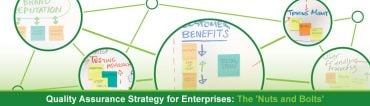 Green circles with enterprise solutions technology